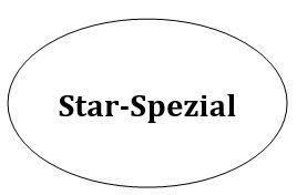 Star-Spezial mit Anna Siemer: Dressur